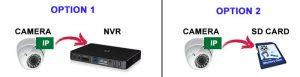 Wat is een DVR of NVR recorder?