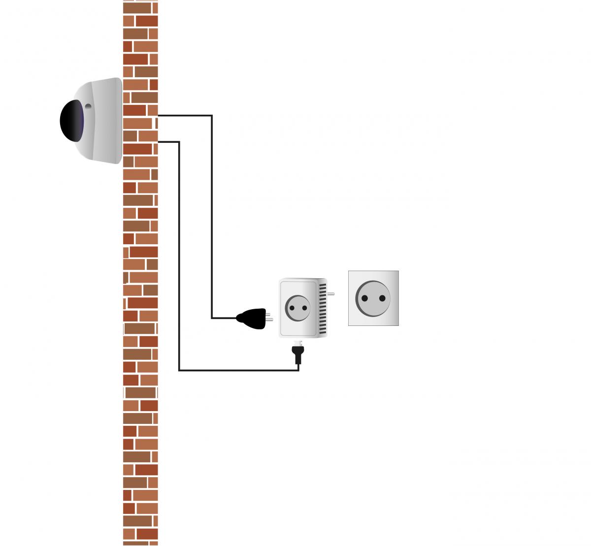 Draadloze  bewakingscamera oplossingen