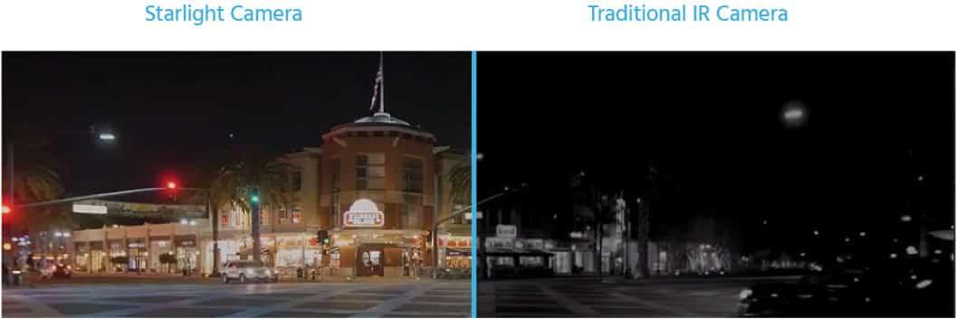 Wat is starlight camera technologie?